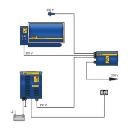 Przekaźnik automatyczny IVPS