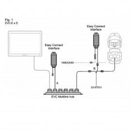 Easy Connect dla silników diesla z EVC